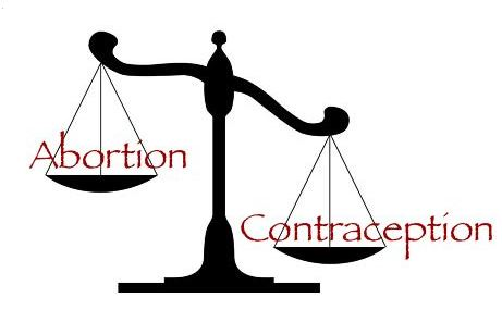 Effects of RH Legislation (Contraception and Abortion) on Countries' Population